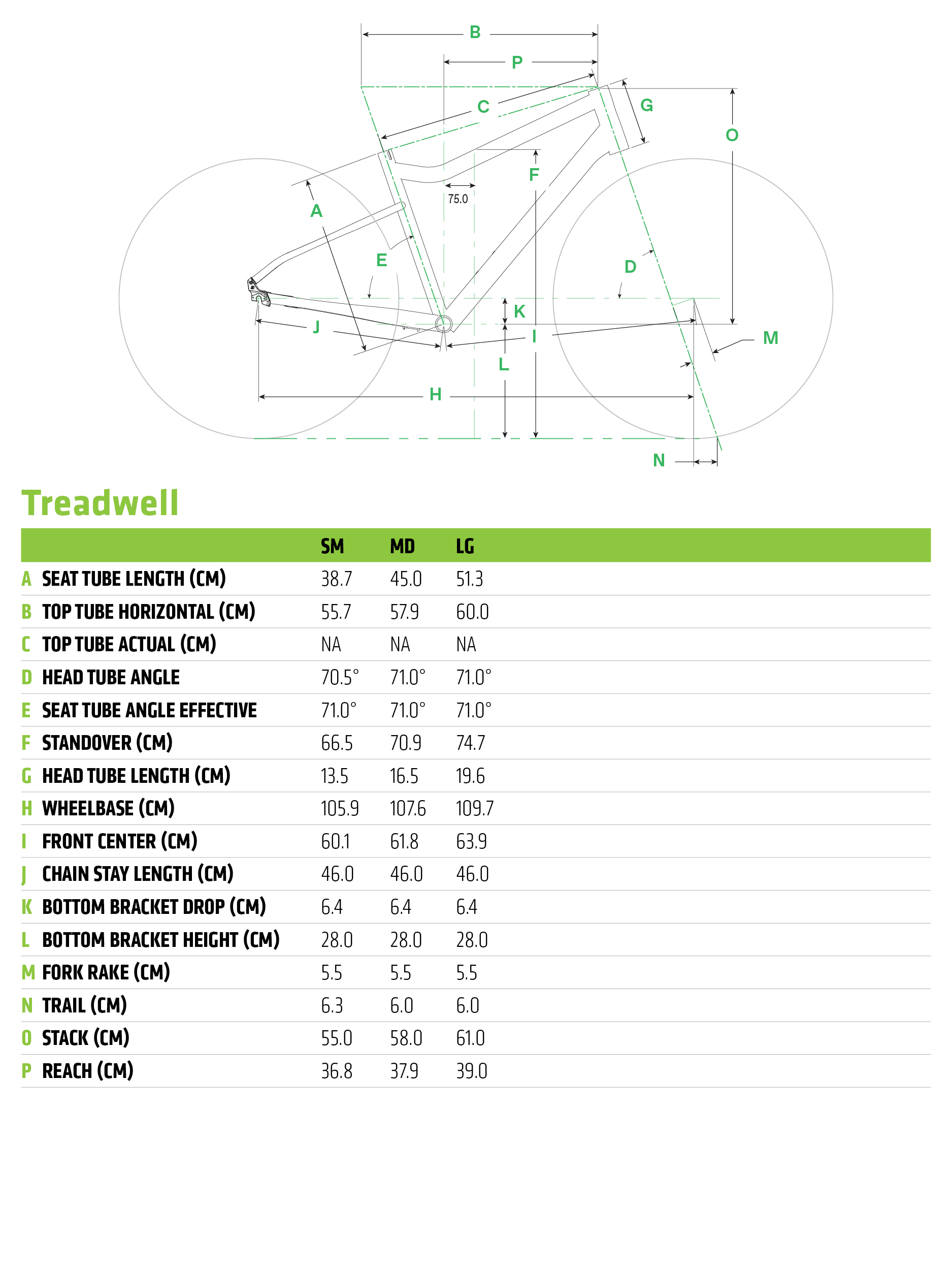 Cannondale Treadwell geometry chart