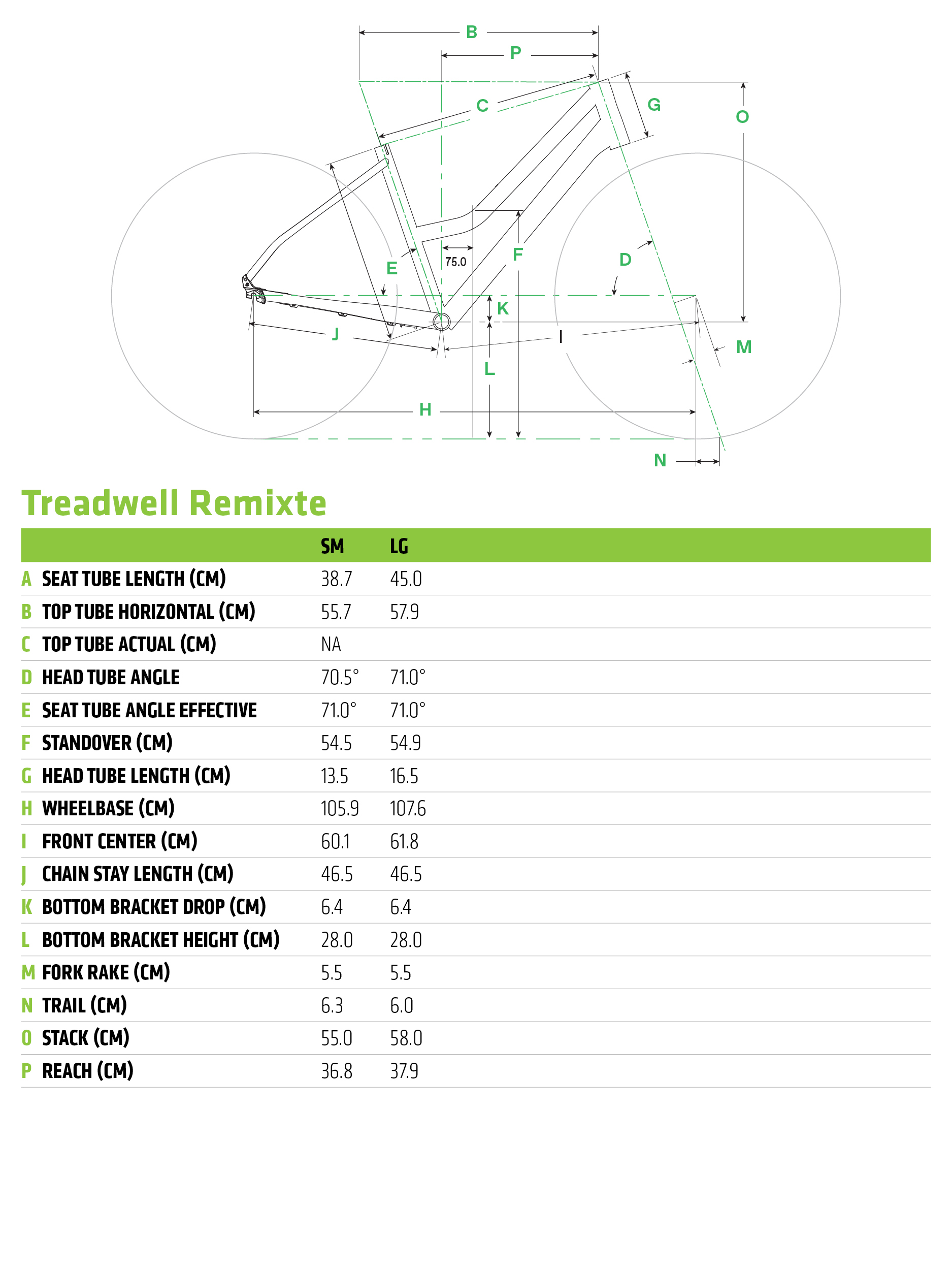Cannondale Treadwell Remixte geometry chart
