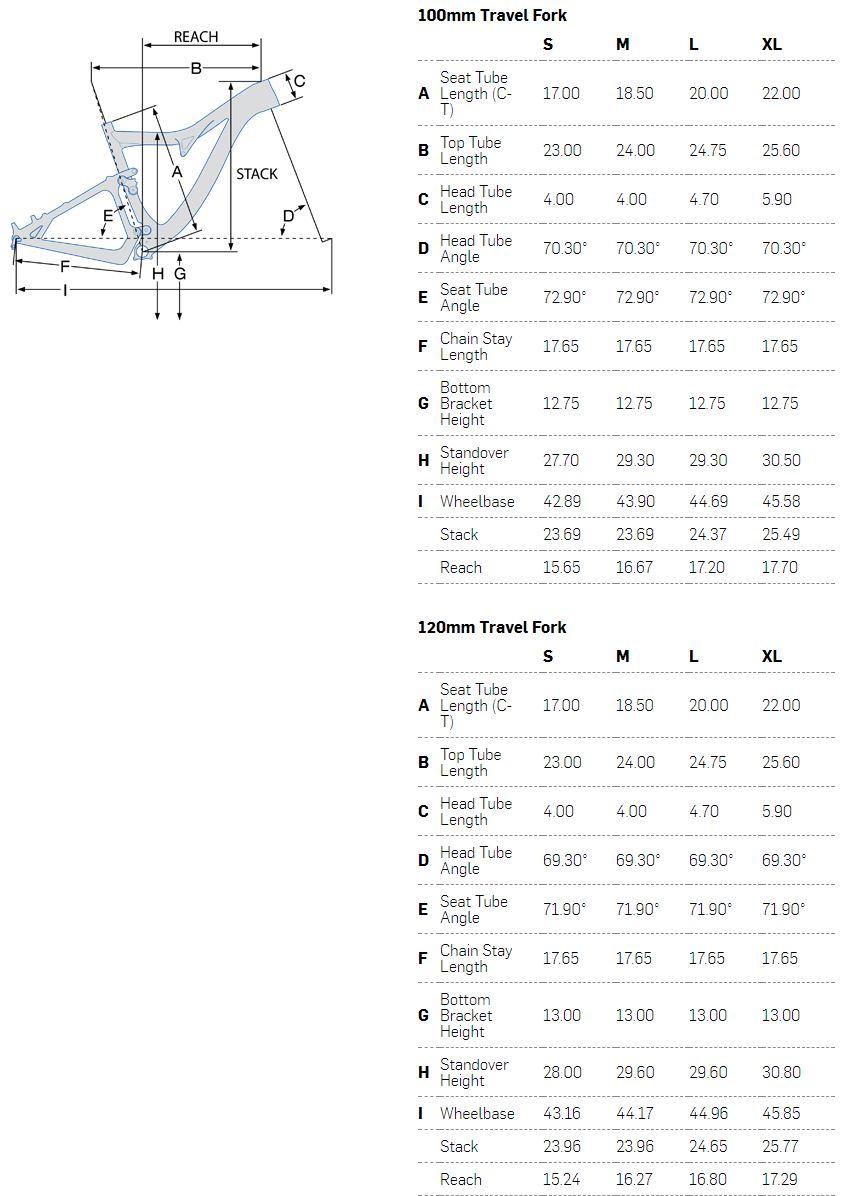 Pivot Mach 429SL geometry chart