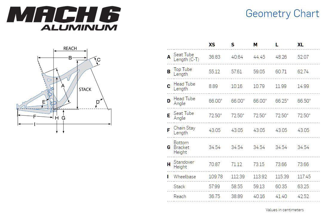 Pivot Mach 6 Aluminum geometry chart