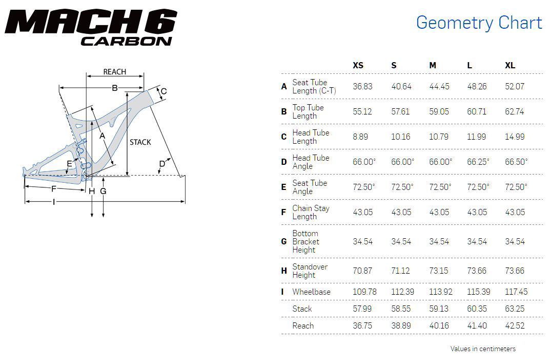 Pivot Mach 6 Carbon geometry chart