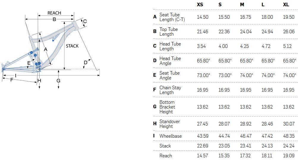 Pivot Mach 6 geometry chart