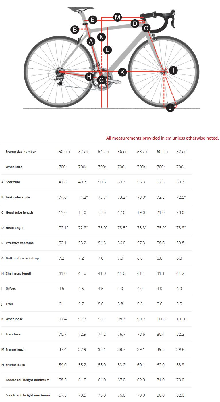 Trek Madone 9.9 geometry chart
