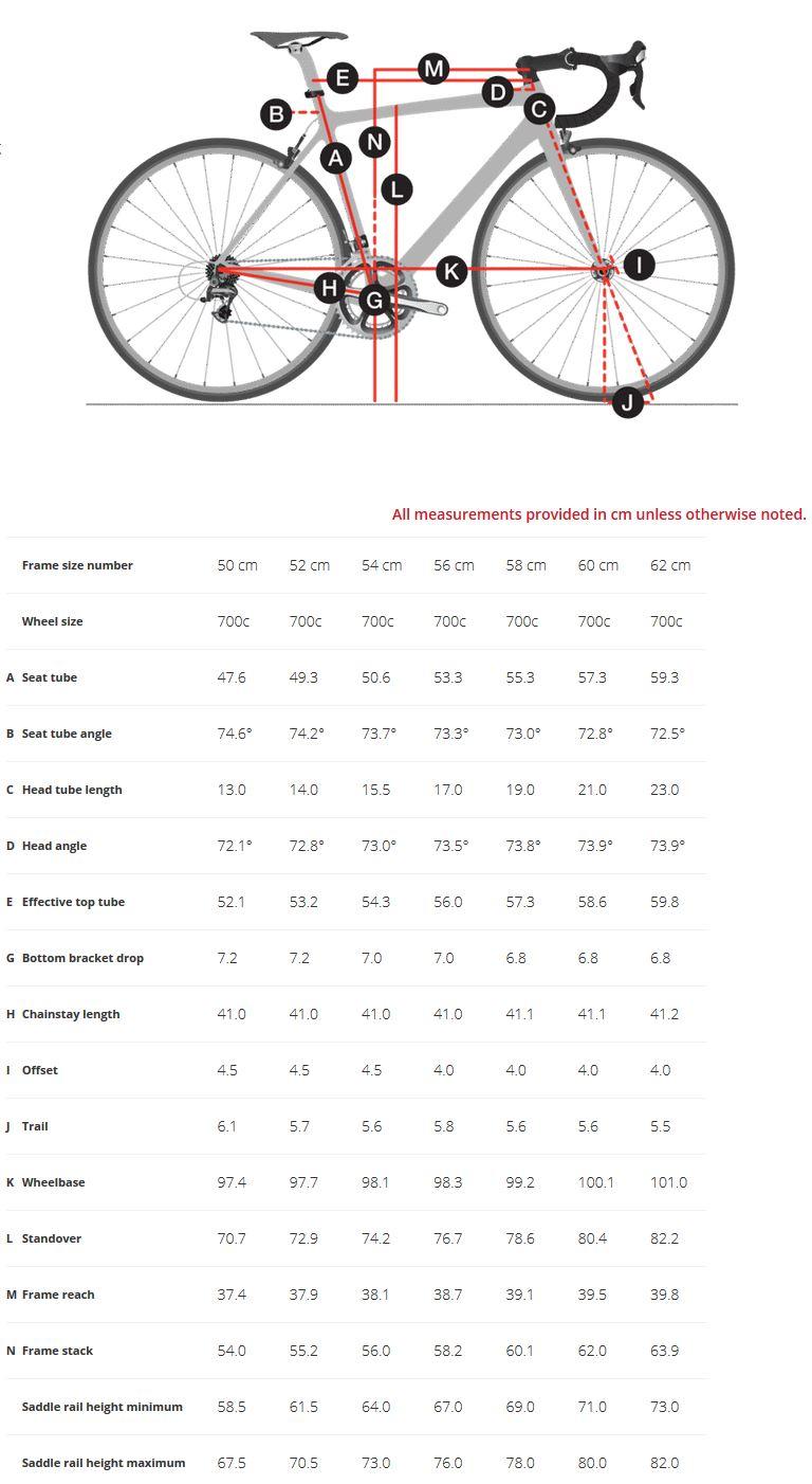 Trek Domane 9.5 geometry chart