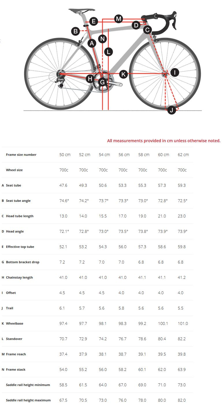 Trek Madone 9.5 geometry chart