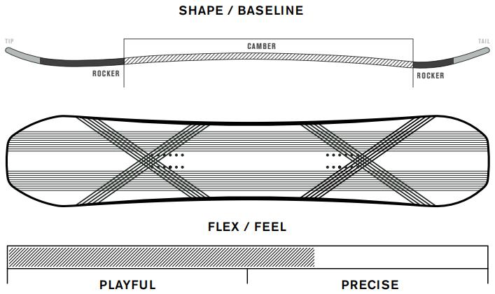 K2 Manifest Profile