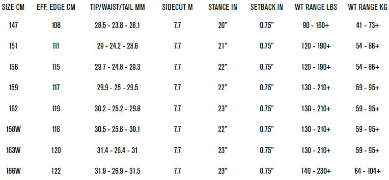 K2 Marauder Dimensions