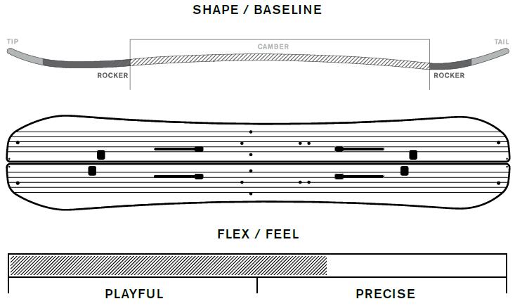 K2 Marauder Profile