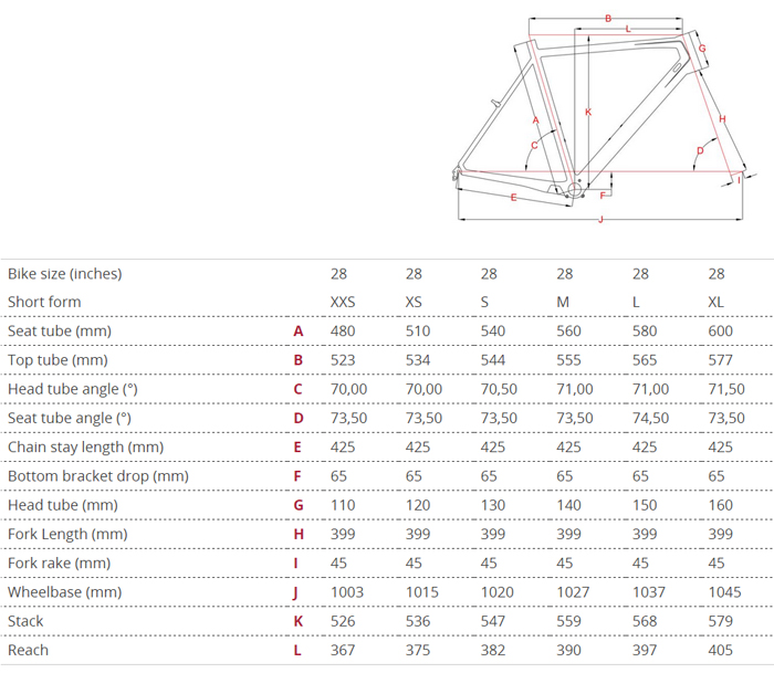 Focus Mares CX Force 1 Geometry Chart
