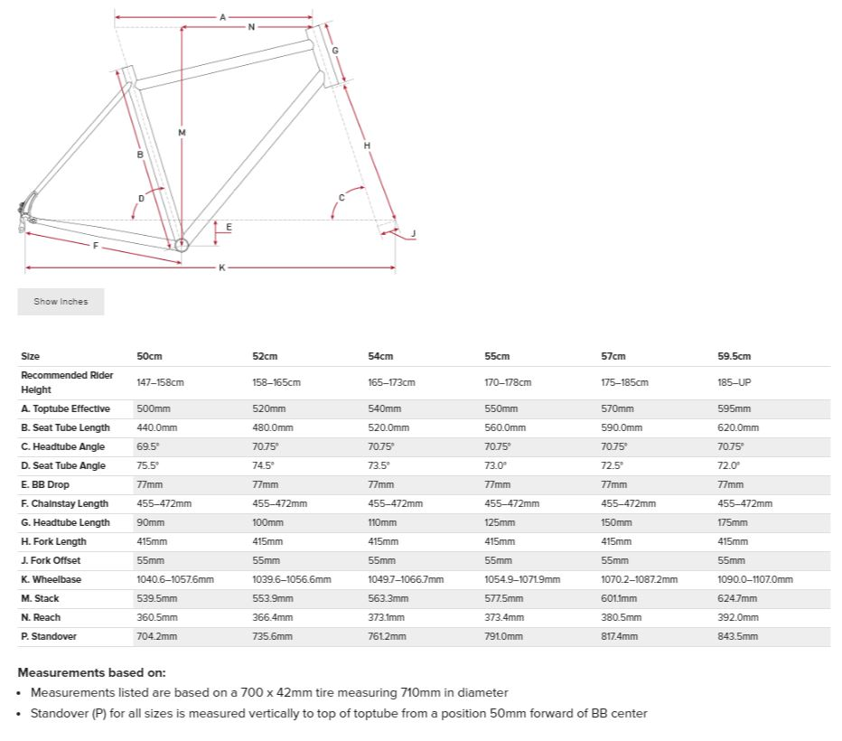 Salsa Marrakesh geometry chart