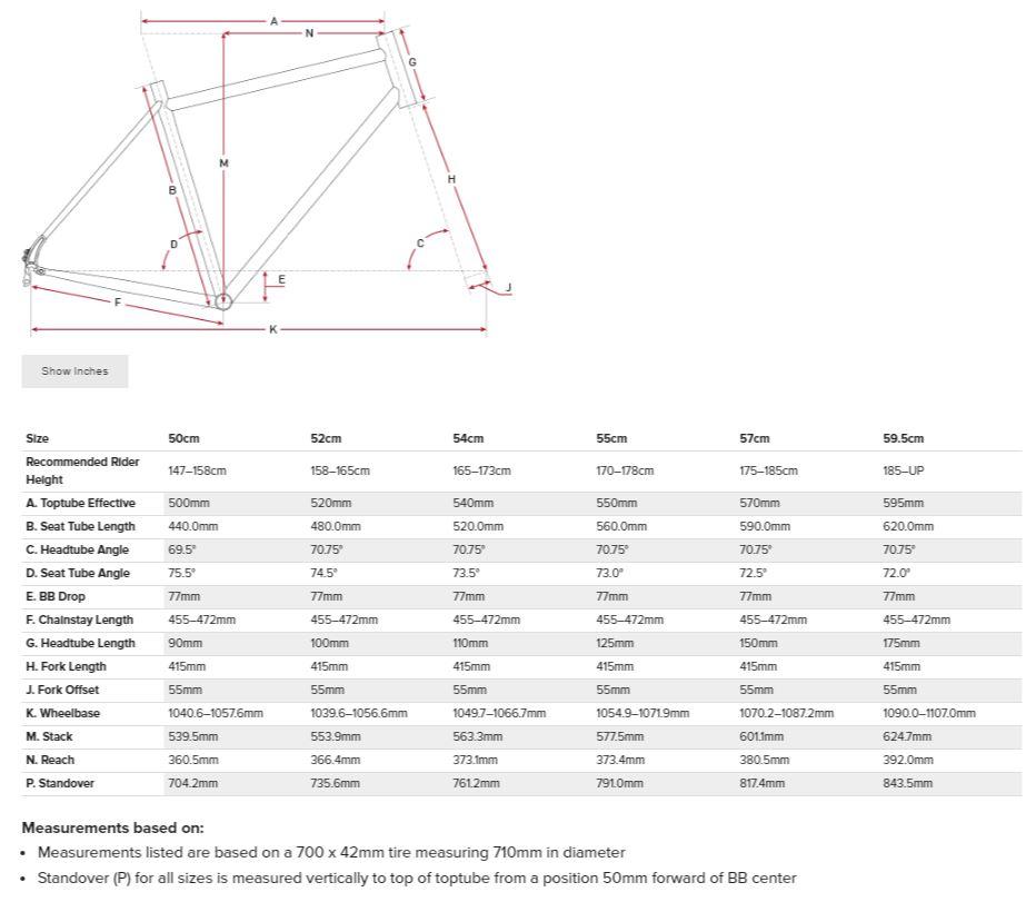 Salsa Marrakesh geometry chart