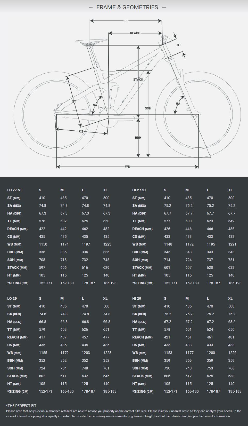 Devinci Marshall Geometry Chart