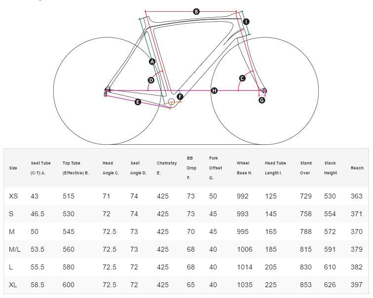 Masi Alare Bellissima Disc geometry chart