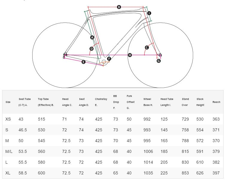 Masi Alare geometry chart