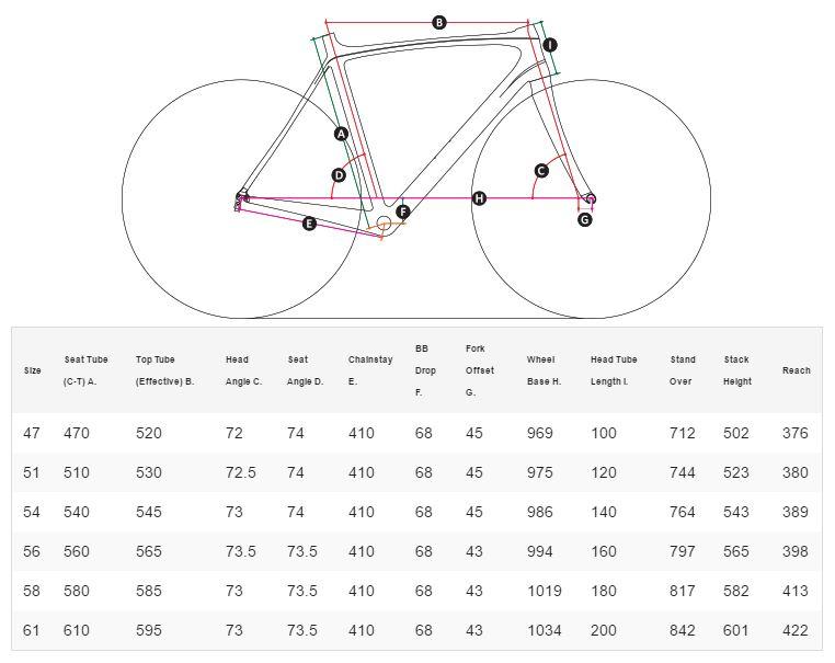 Masi Gran Corsa Disc geometry chart