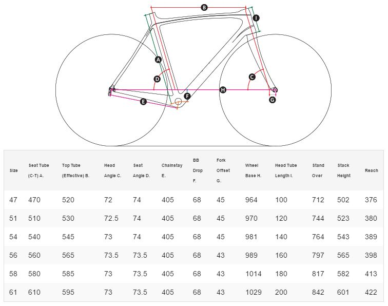 Masi Gran Corsa geometry chart