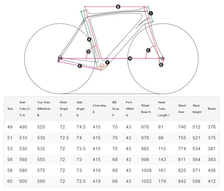 Masi Speciale Strada geometry chart