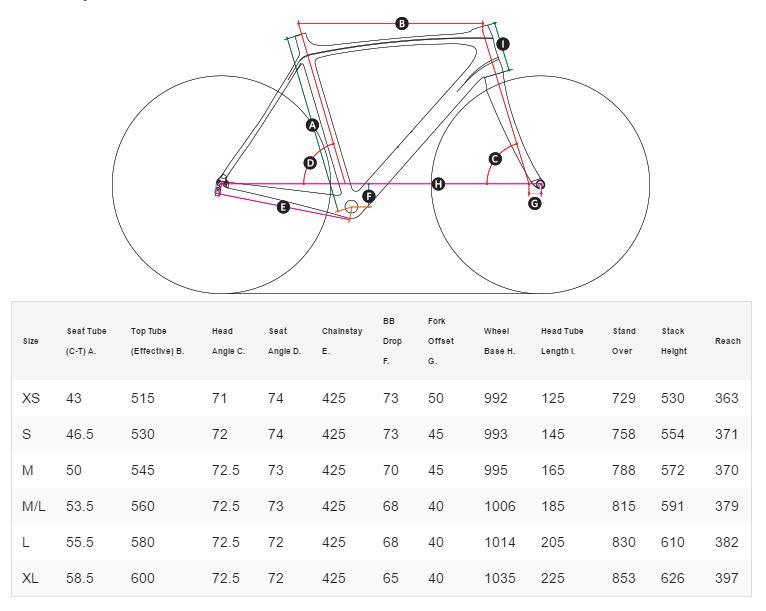 Masi Vincere Disc geometry chart