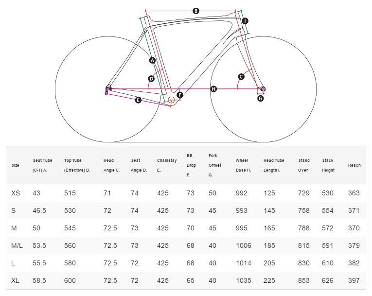 Masi Vivo Uno geometry chart