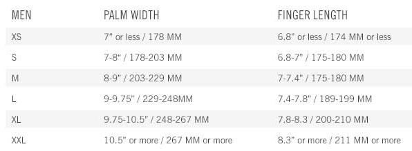 Giro Zero CS Size Chart