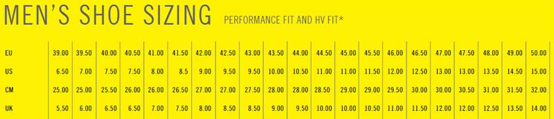 Giro Mens Shoe Size Chart