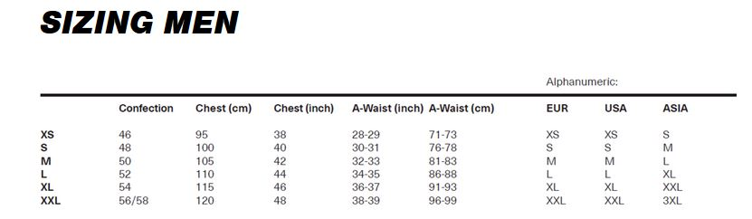 iXS Men's sizing chart