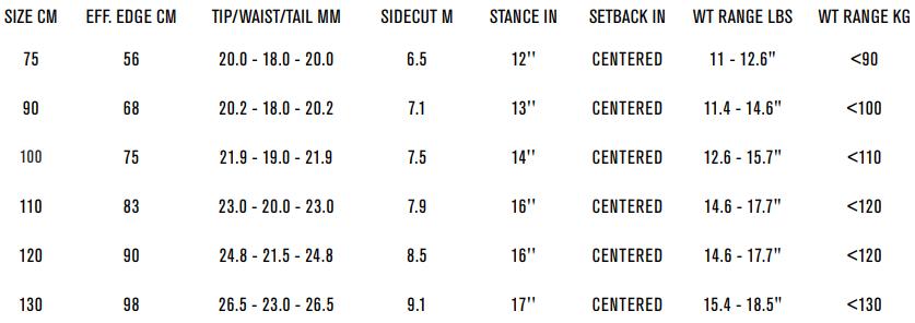 K2 Mini Turbo Dimensions