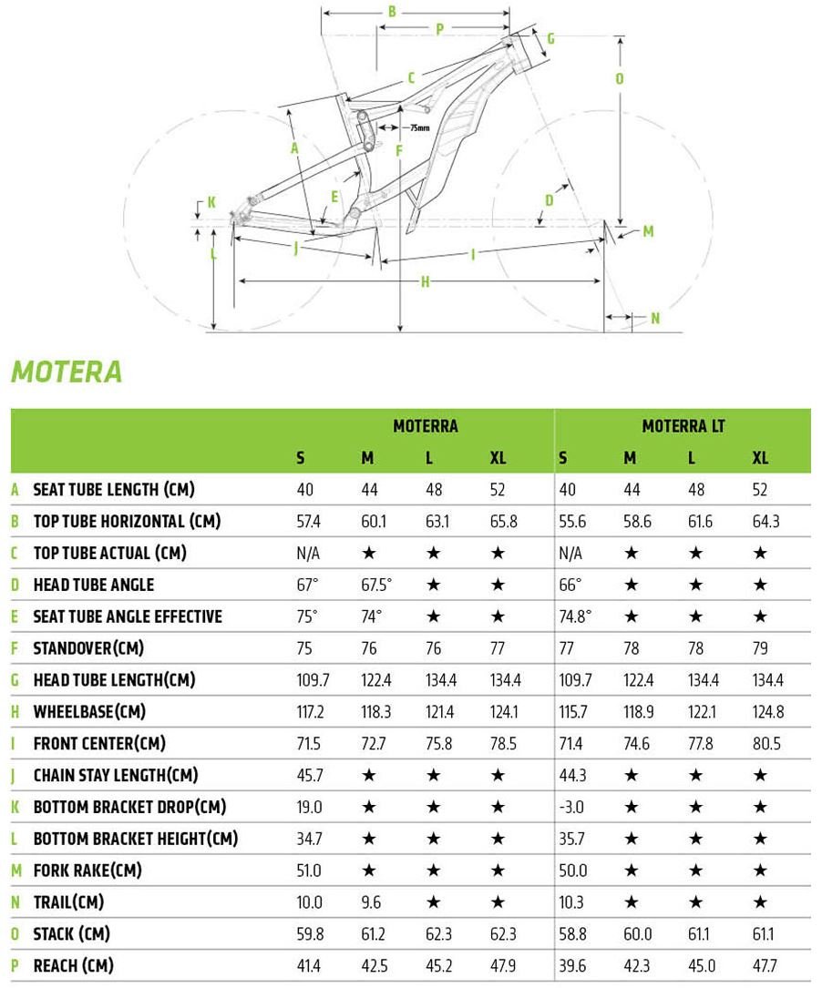 Cannondale Moterra geometry chart