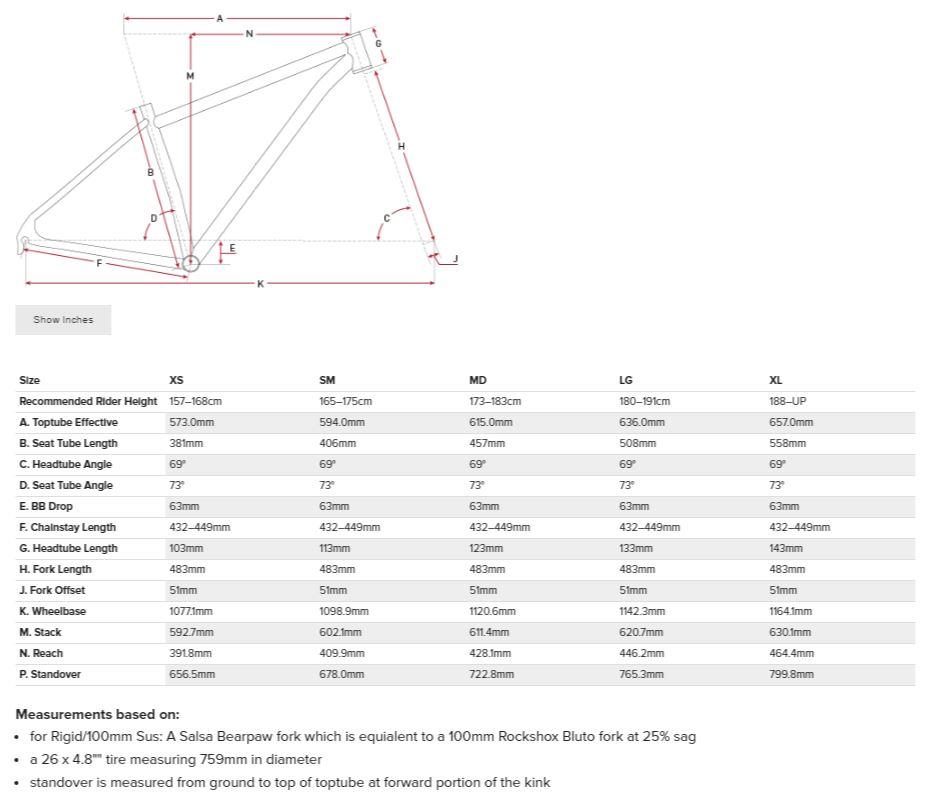 Salsa Mukluk Carbon geometry chart