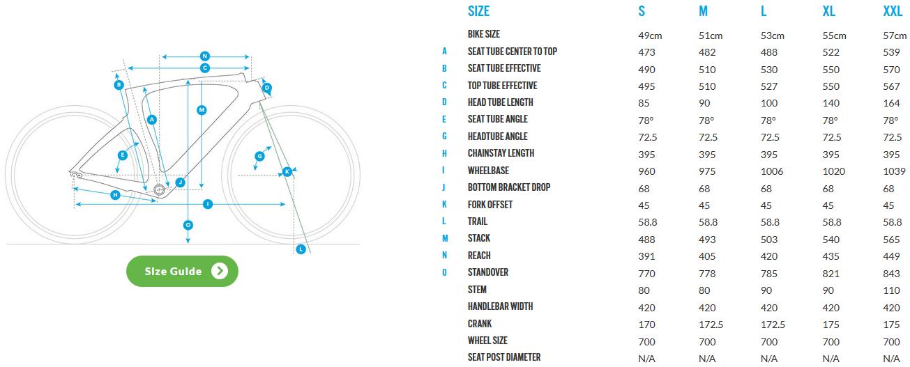 Fuji Norcom Straight geometry chart