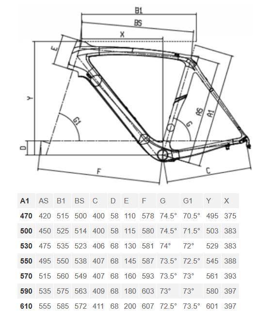 Bianchi Oltre XR3 geometry chart