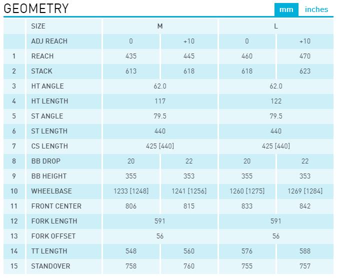 Kona Operator CR geometry chart