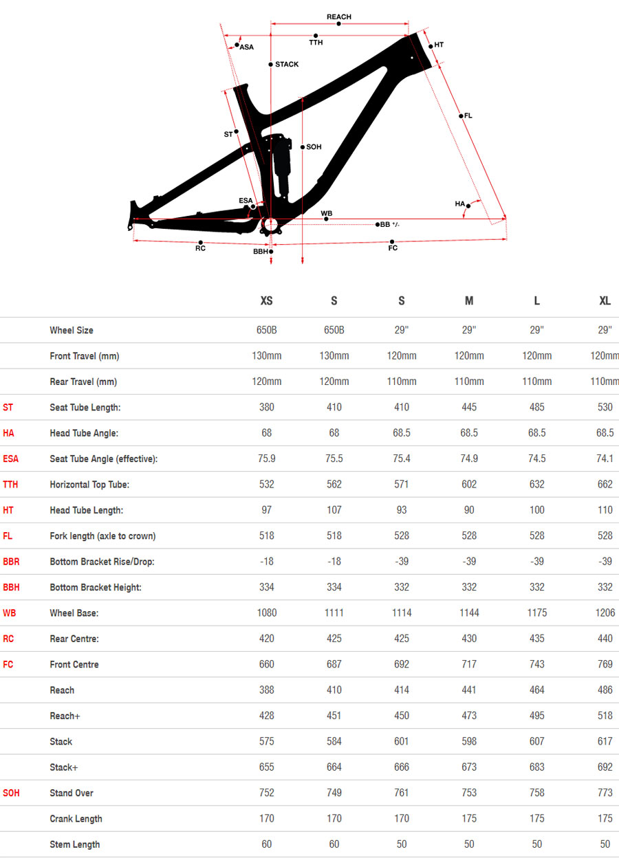 Norco Optic A1 geometry chart