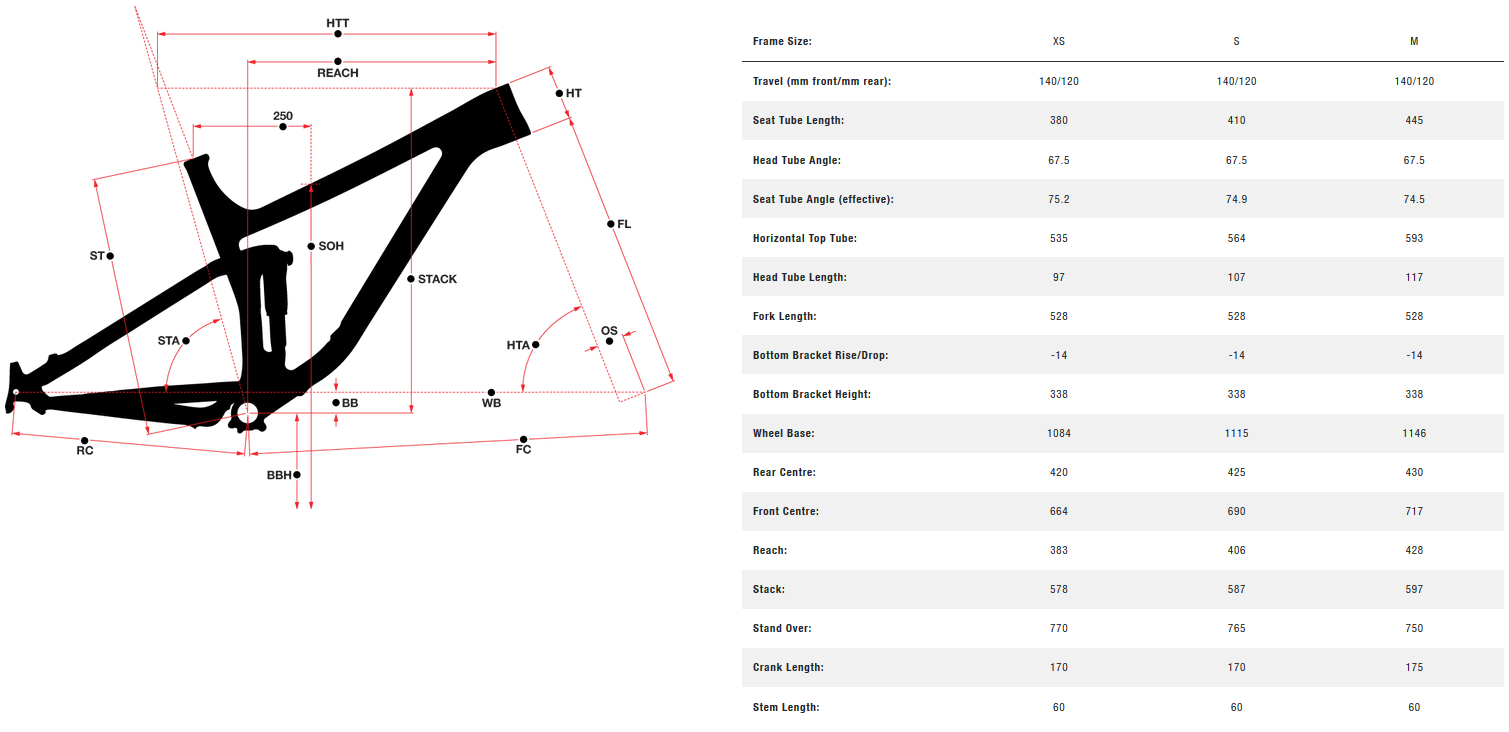 Norco Optic Carbon Framekit 27.5 geometry chart