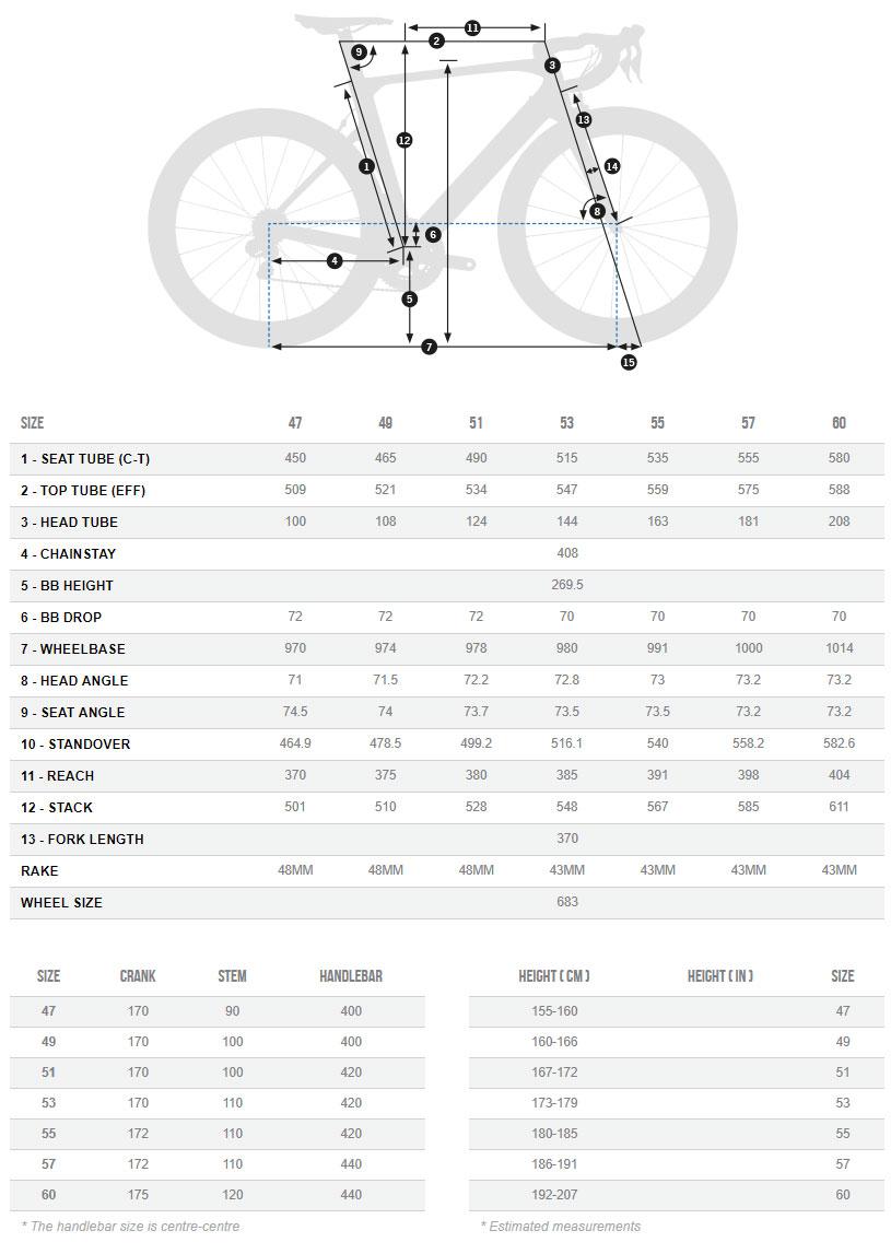 Orbea Orca Aero M30Team geometry chart