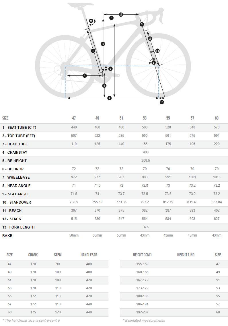 Orbea Orca M32 Geometry Chart