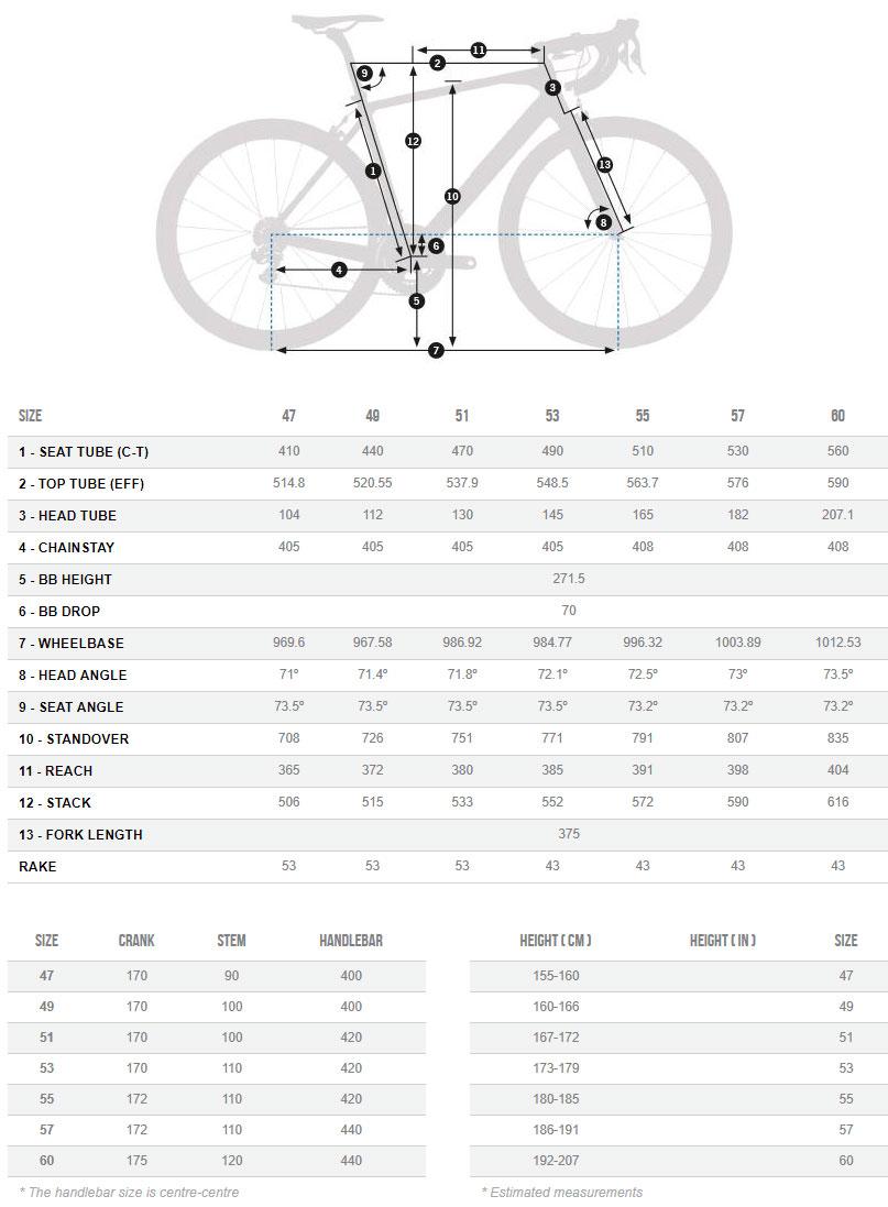 Orbea Orca M11i-Pro Geometry Chart