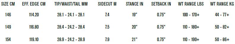 K2 Outline Dimensions