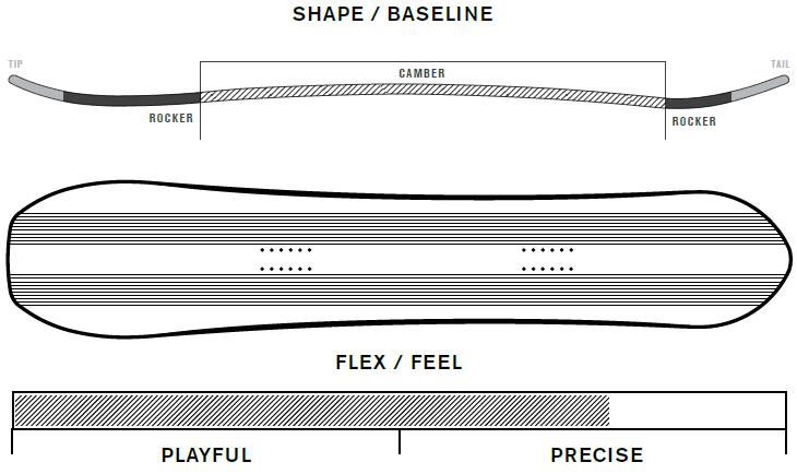 K2 Overboard Profile