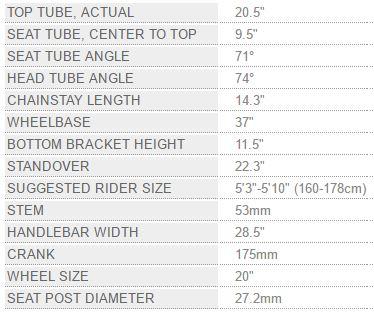 PK Ripper geometry chart