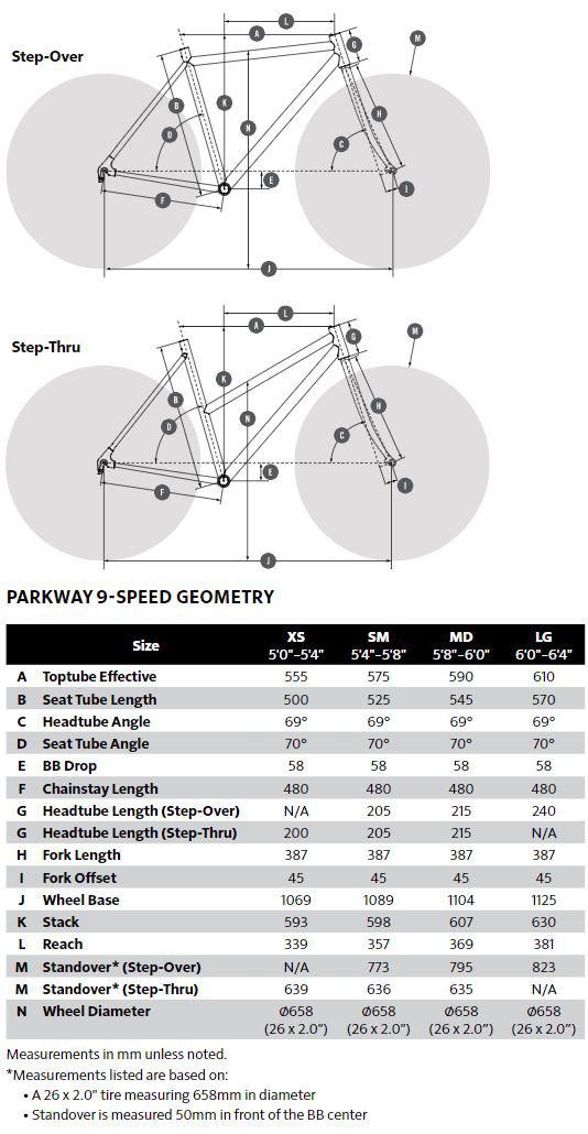Civia Parkway geometry chart