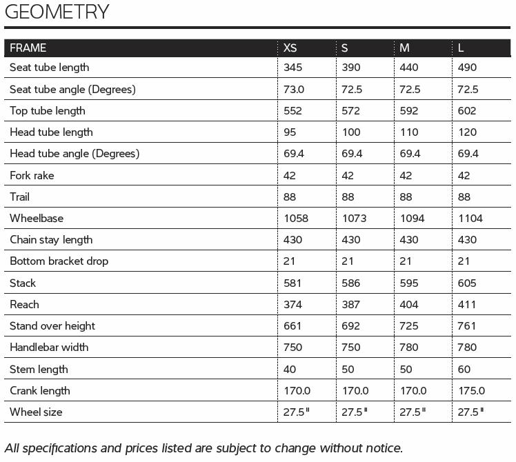 Liv Pique geometry chart