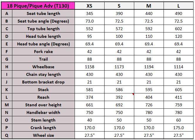 Liv Pique/Pique Advanced geometry chart