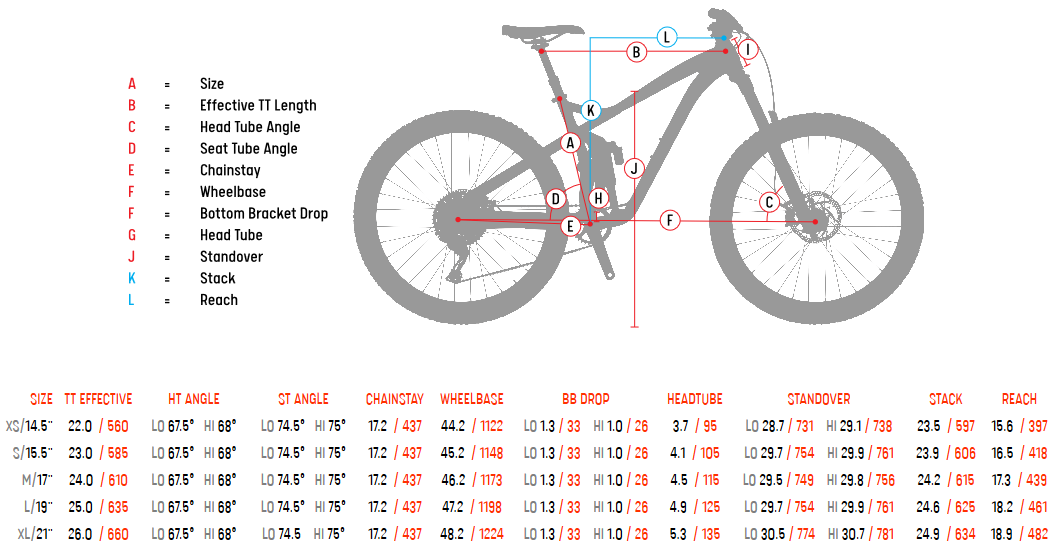 Jamis Portal geometry chart