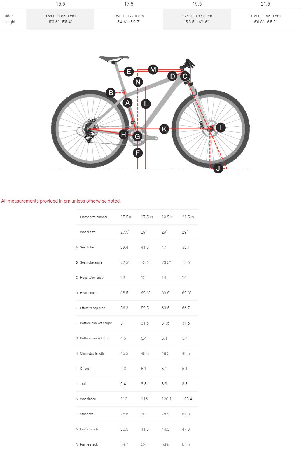 Trek Powerfly Geometry Chart