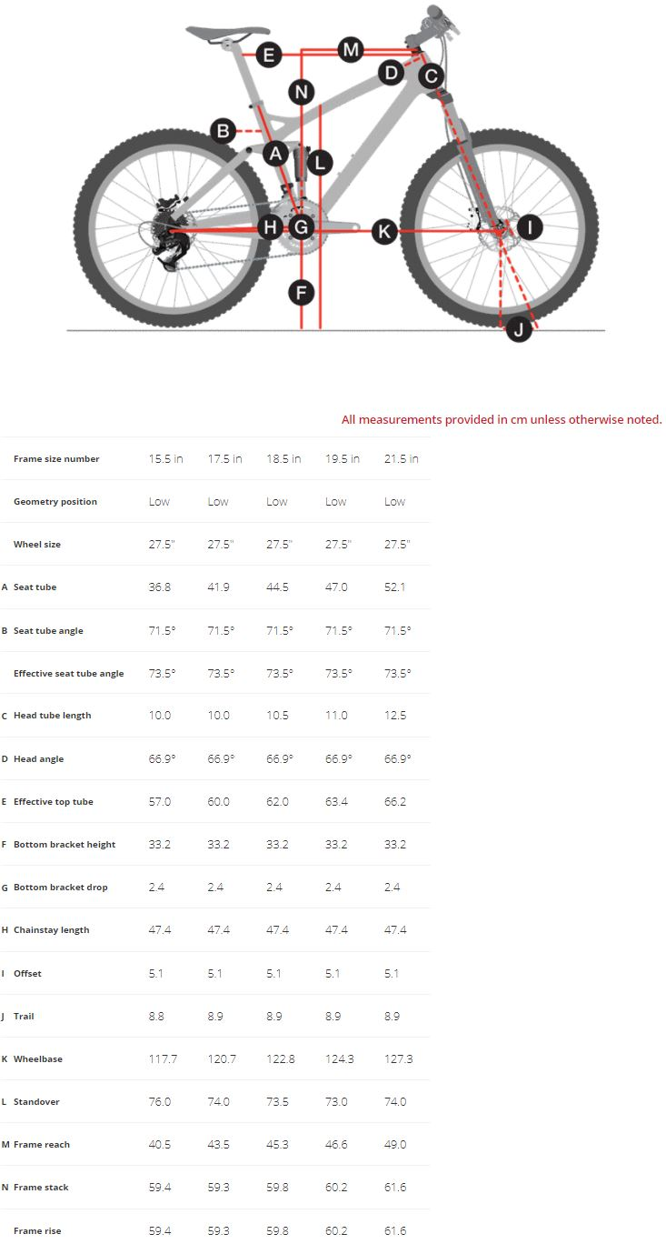 Trek Powerfly FS geometry chart