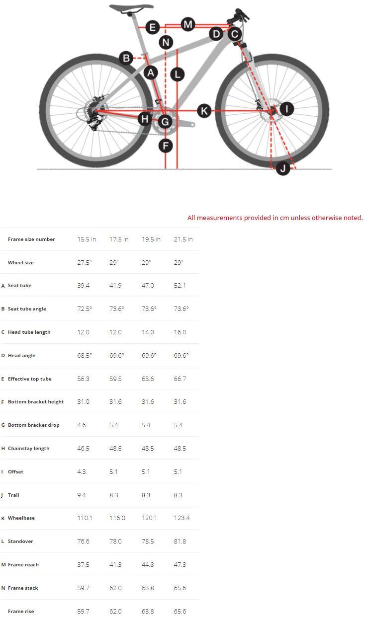Trek Powerfly geometry chart