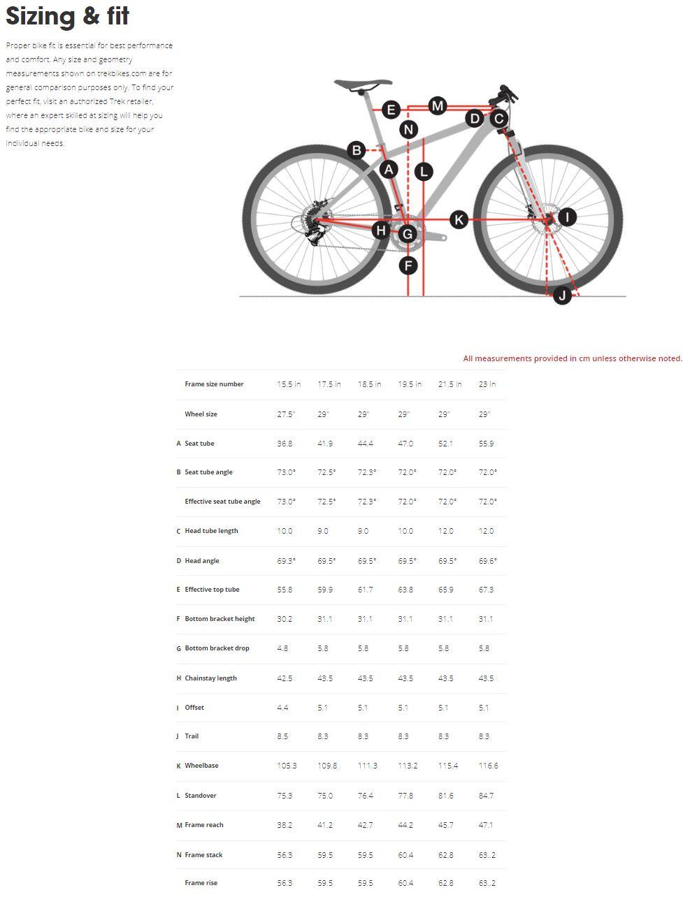 Trek Procaliber AL frameset geometry chart