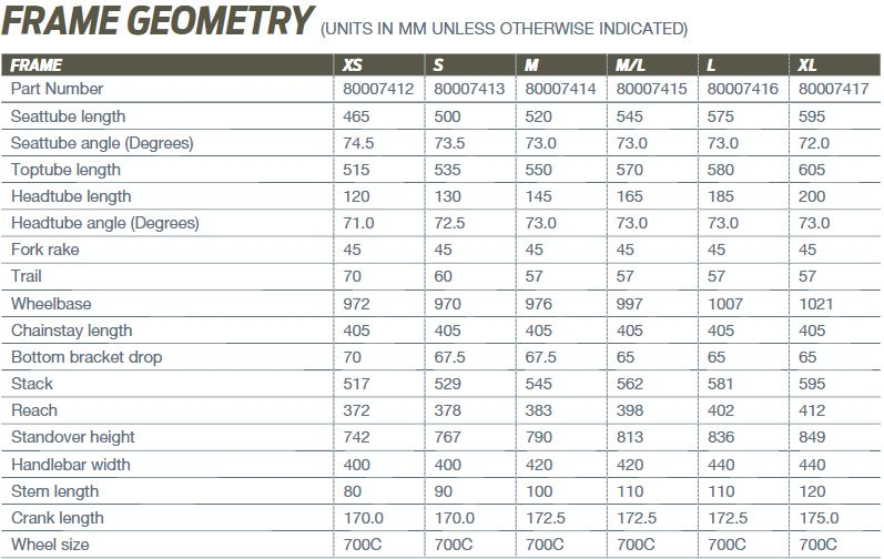 Giant Propel Advanced Disc geometry chart