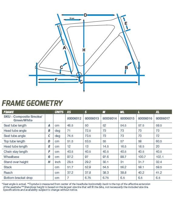 Giant Propel Advanced Pro Disc geometry chart